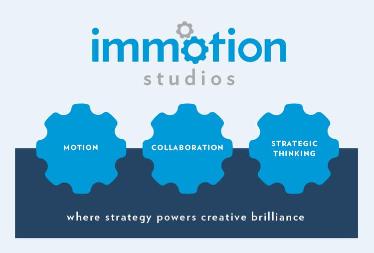 Immotion Studios New Logo
